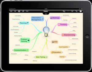 Développez vos idées par le mind mapping et iThoughtsHD pour iPad